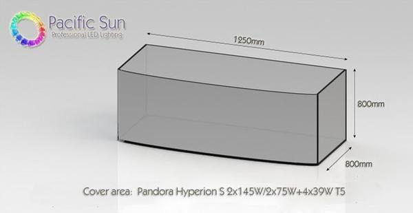 Pandora Hyperion R2